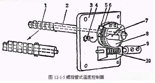 中国生物器材网--干燥箱