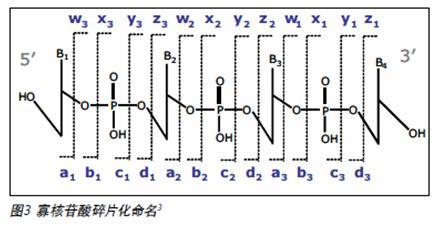电路 电路图 电子 设计 素材 原理图 440_228