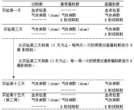 中国生物器材网—小动物ct对实验动物的辐射影响