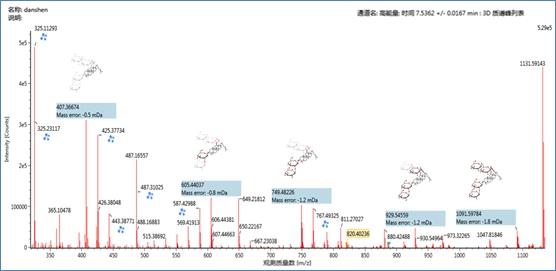 1-20号离子结构示意图