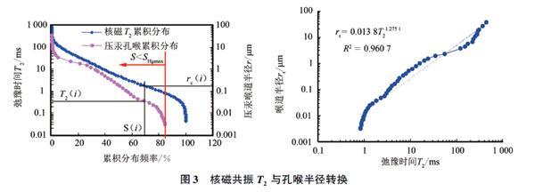 电路 电路图 电子 设计图 原理图 600_216