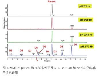20离子结构示意图