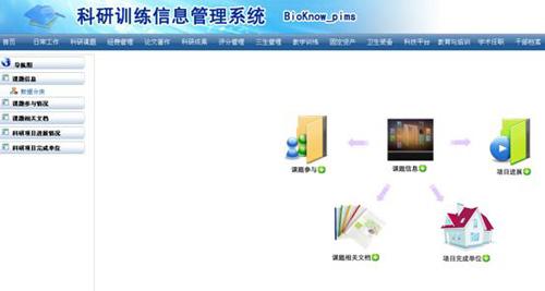 中国生物器材网--科研信息管理系统--性能参数