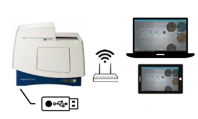 ImageXpress Pico 自动细胞成像系统