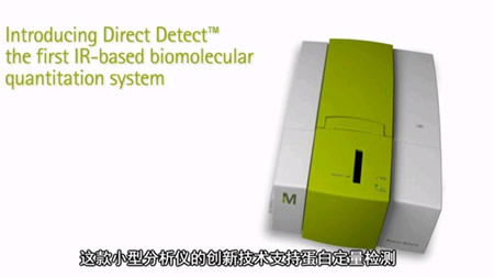 Direct Detect原理介绍影片