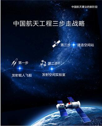 海尔生物医疗携手中国航天十年 再载神十一