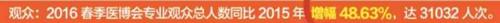 第37届中国国际医疗器械(山东)博览会(春)通知